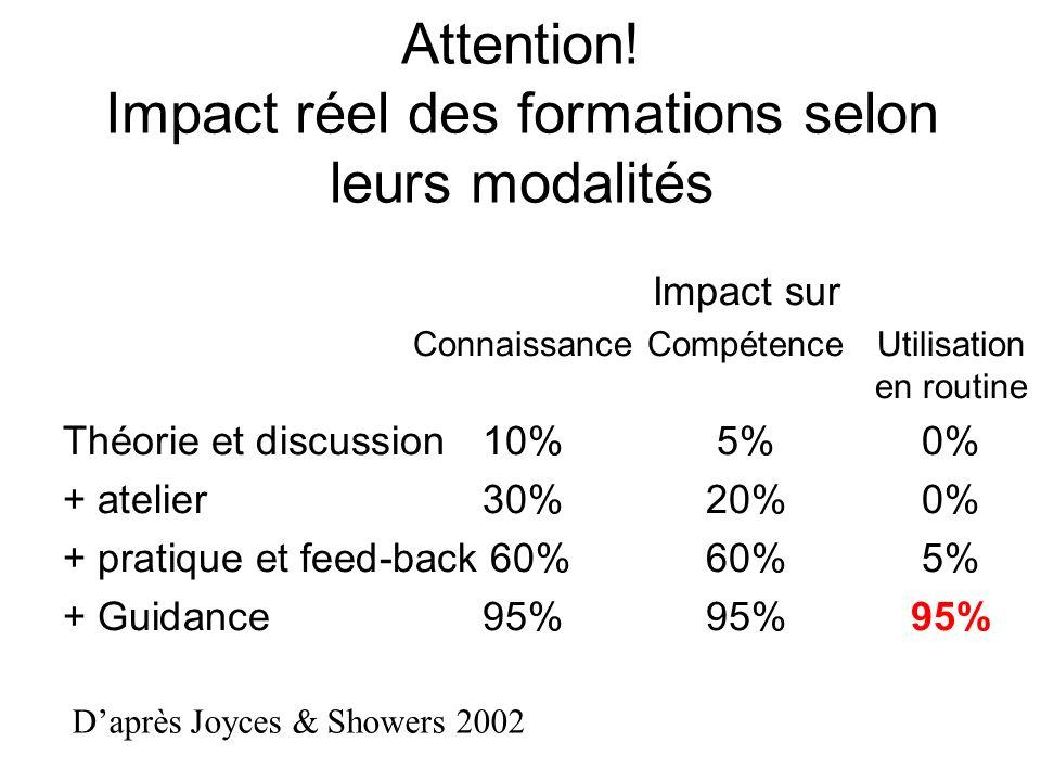 Attention! Impact réel des formations selon leurs modalités