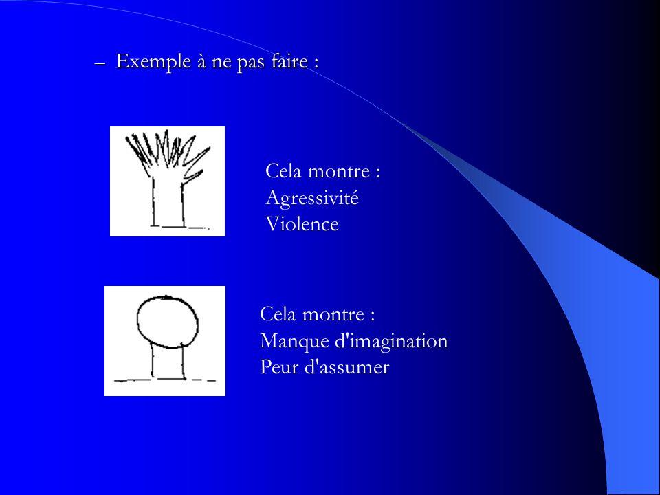 Exemple à ne pas faire : Cela montre : Agressivité Violence.