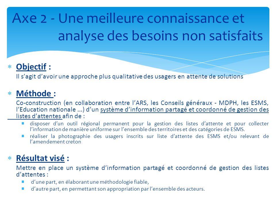 Axe 2 - Une meilleure connaissance et analyse des besoins non satisfaits