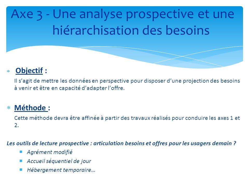 Axe 3 - Une analyse prospective et une hiérarchisation des besoins