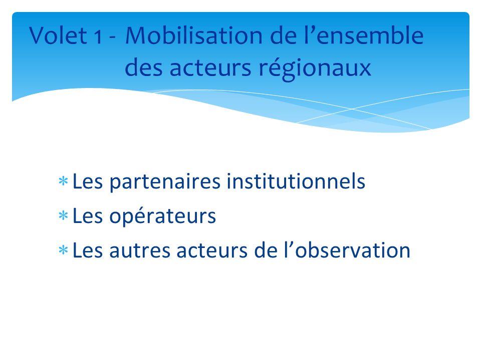 Volet 1 - Mobilisation de l'ensemble des acteurs régionaux