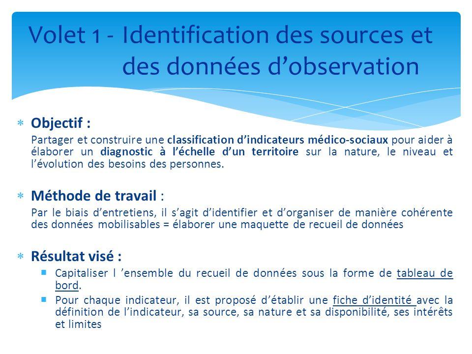 Volet 1 - Identification des sources et des données d'observation