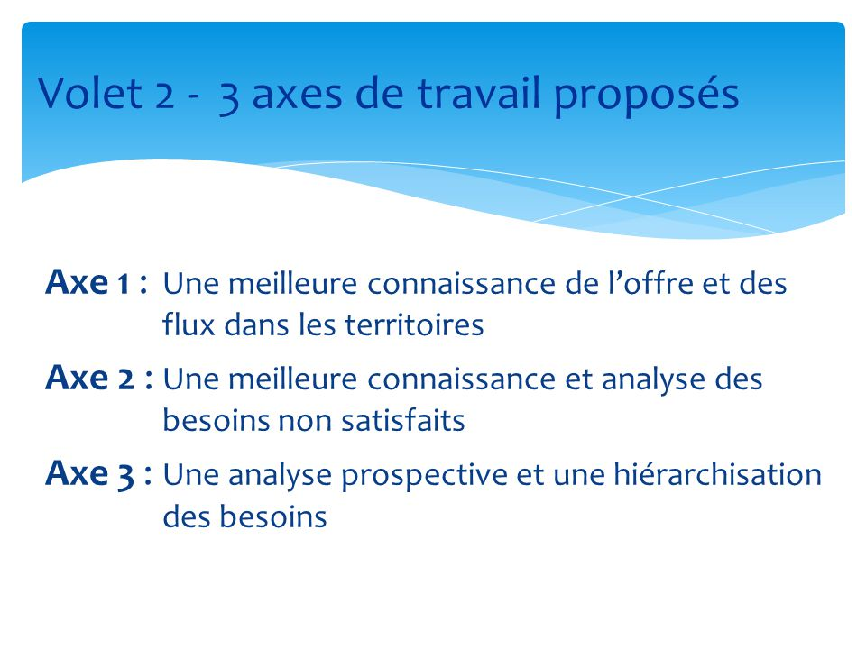 Volet 2 - 3 axes de travail proposés