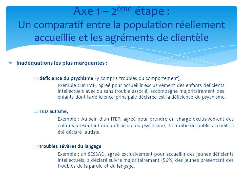 Axe 1 – 2ème étape : Un comparatif entre la population réellement accueillie et les agréments de clientèle