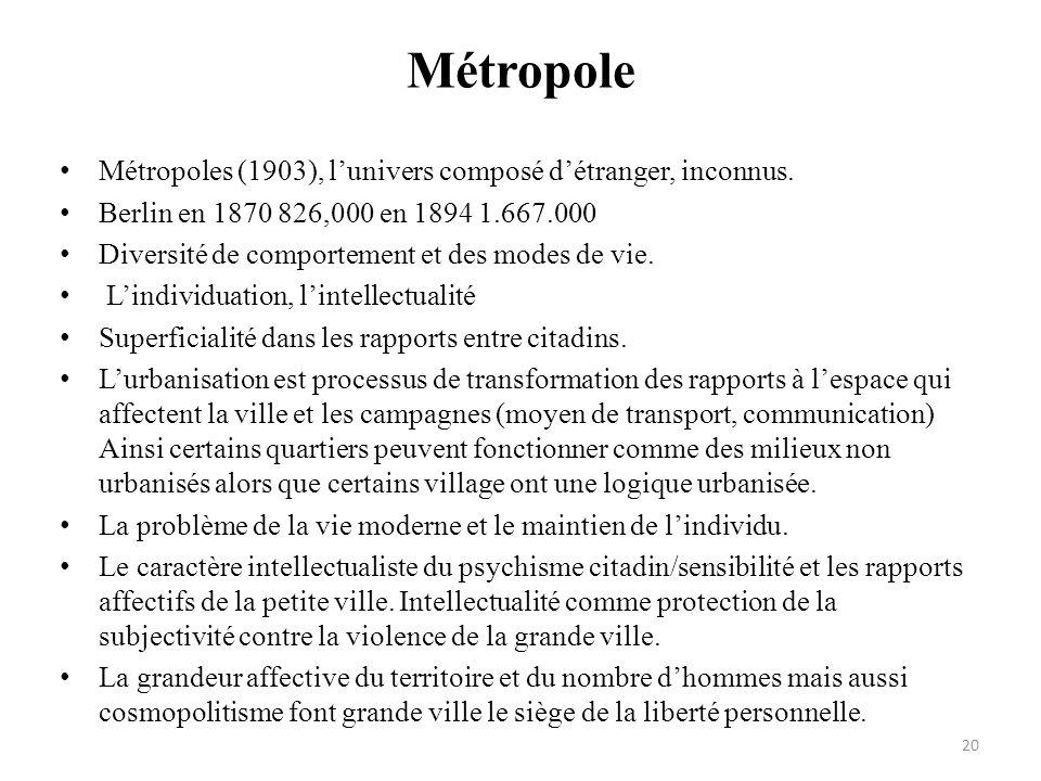 Métropole Métropoles (1903), l'univers composé d'étranger, inconnus.