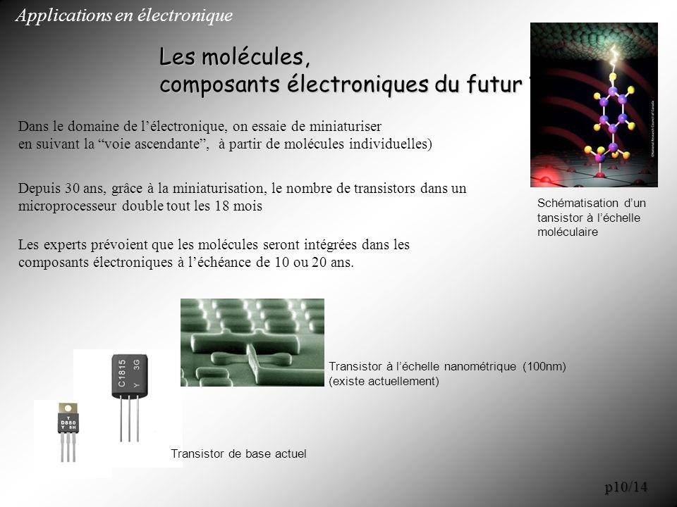 Applications en électronique