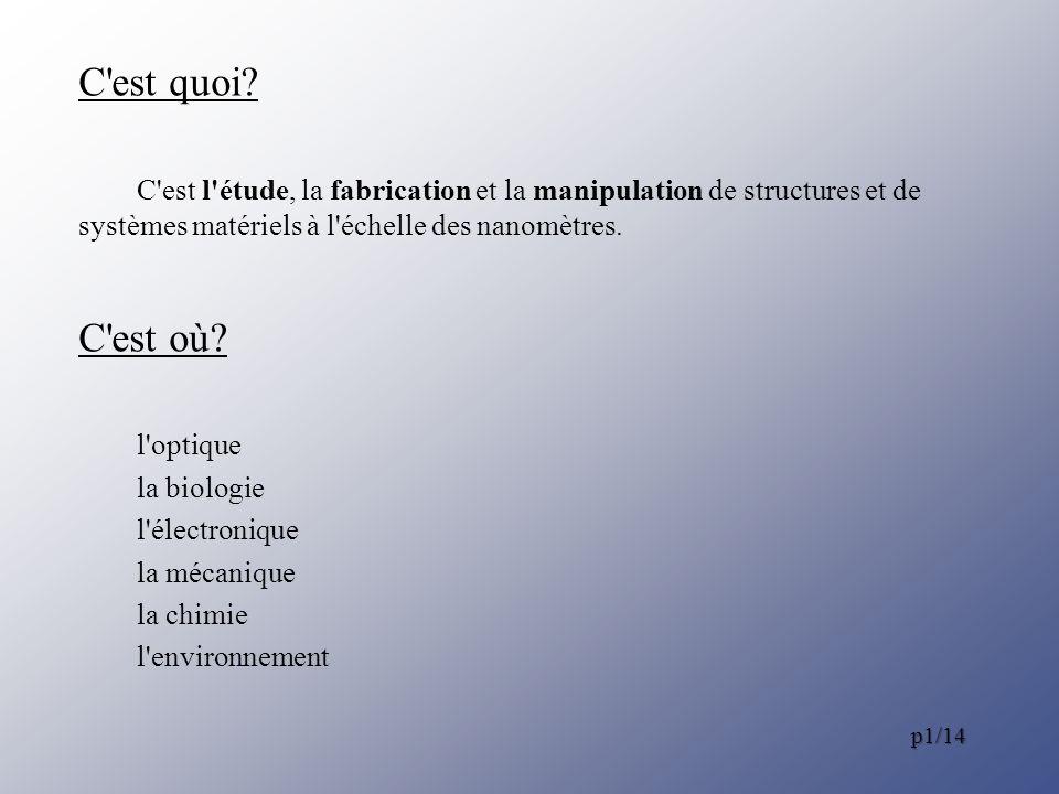 C est quoi C est l étude, la fabrication et la manipulation de structures et de systèmes matériels à l échelle des nanomètres.