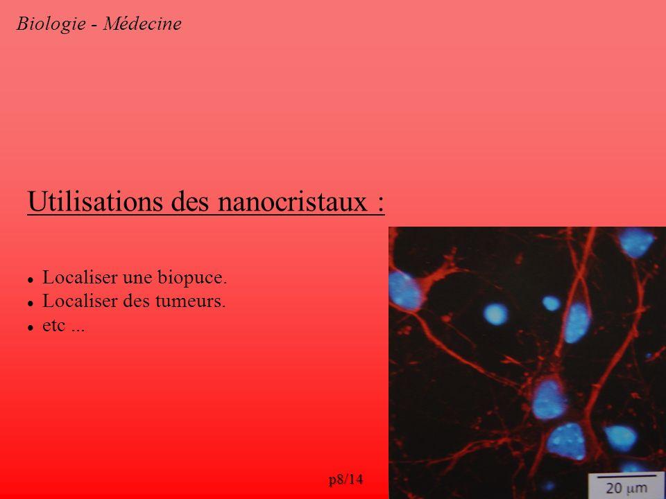 Utilisations des nanocristaux :