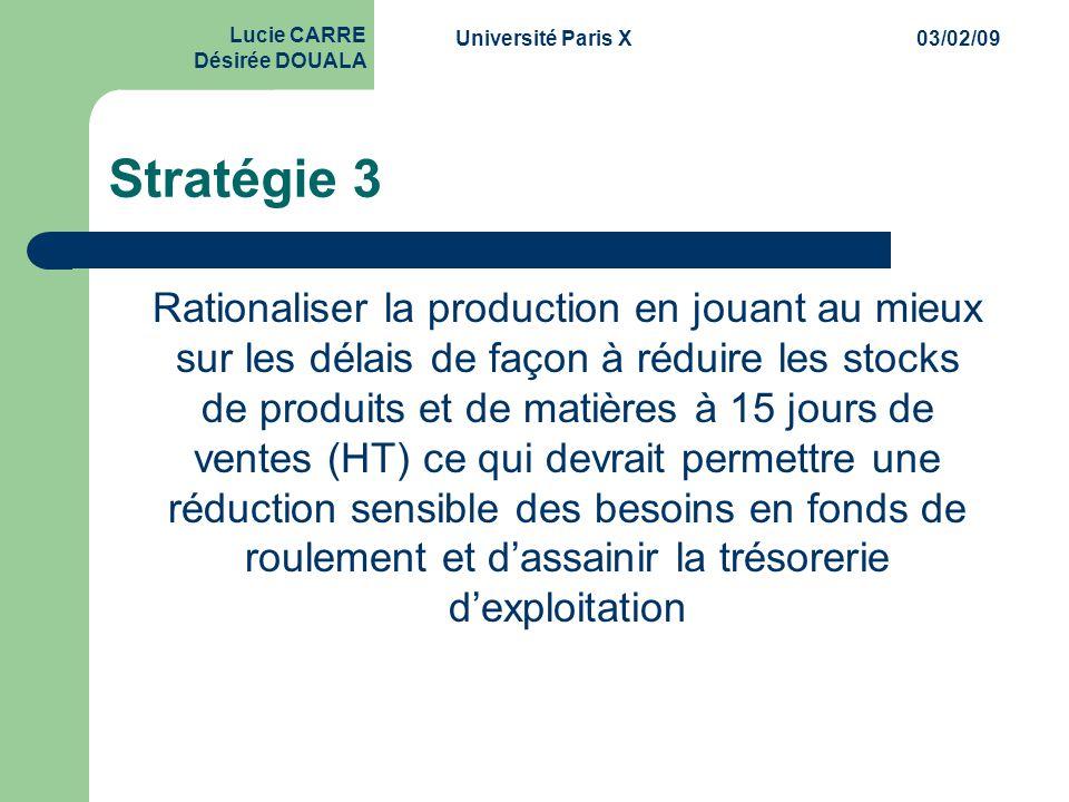 03/02/09 Lucie CARRE. Désirée DOUALA. Stratégie 3.