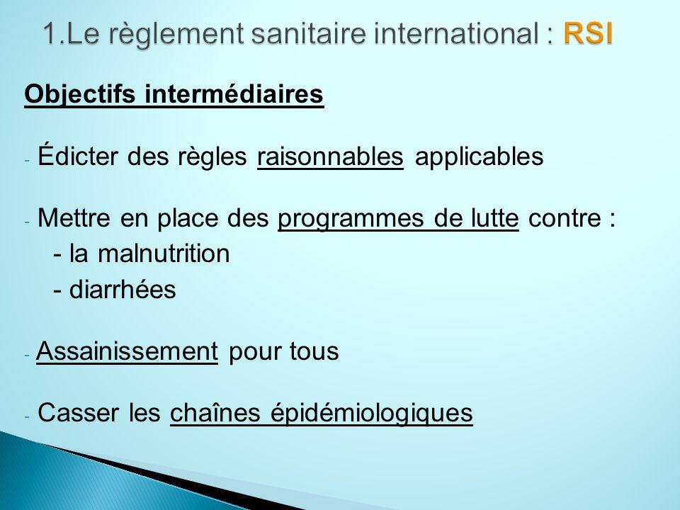 1.Le règlement sanitaire international : RSI