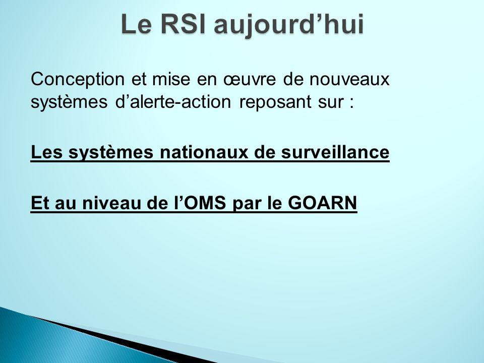 Le RSI aujourd'hui Conception et mise en œuvre de nouveaux systèmes d'alerte-action reposant sur :