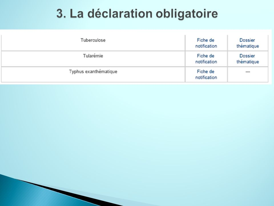 3. La déclaration obligatoire