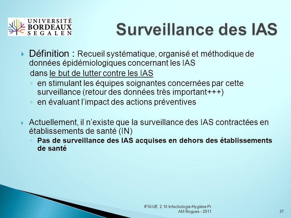 Surveillance des IAS Définition : Recueil systématique, organisé et méthodique de données épidémiologiques concernant les IAS.