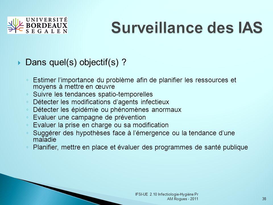 Surveillance des IAS Dans quel(s) objectif(s)