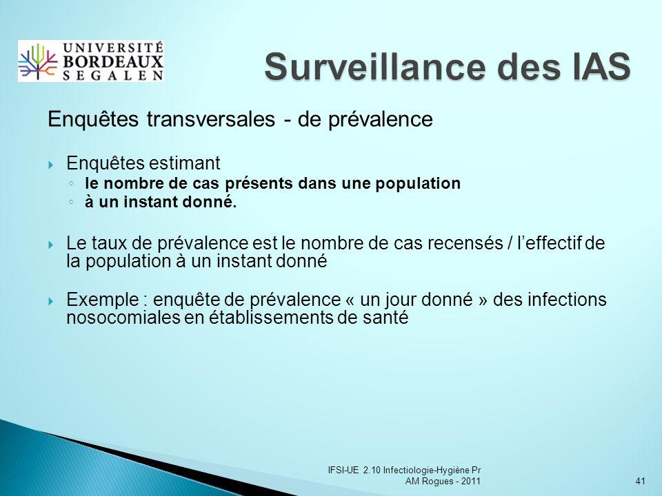 Surveillance des IAS Enquêtes transversales - de prévalence