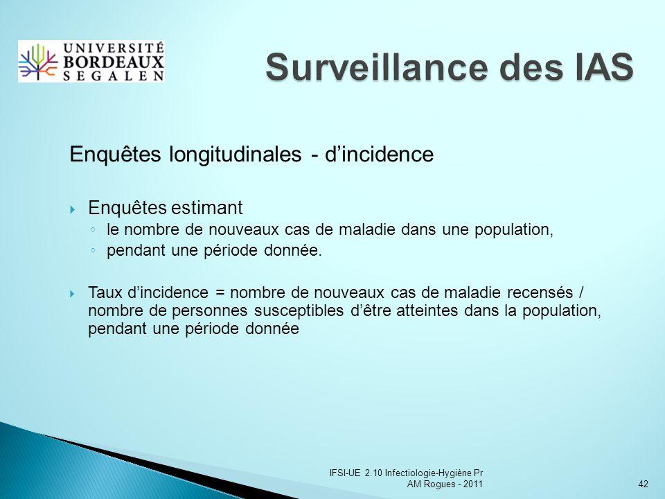 Surveillance des IAS Enquêtes longitudinales - d'incidence