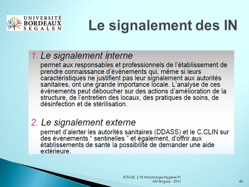 Le signalement des IN IFSI-UE 2.10 Infectiologie-Hygiène Pr AM Rogues - 2011