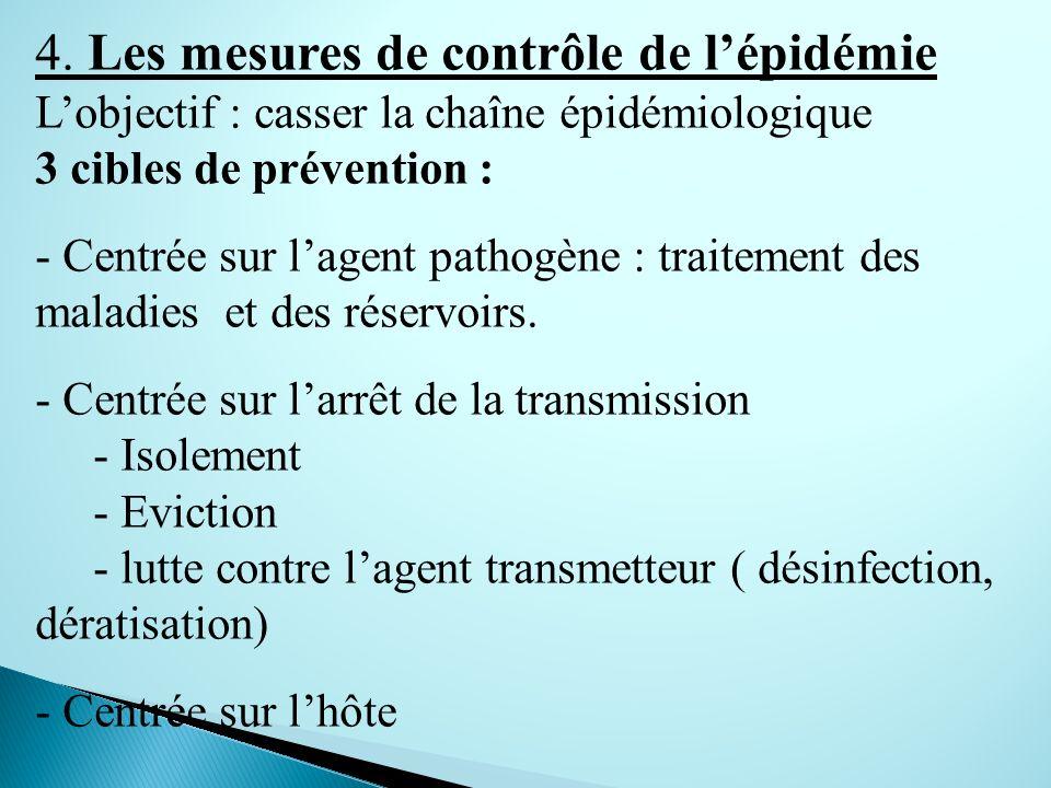 4. Les mesures de contrôle de l'épidémie