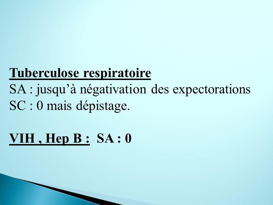 Tuberculose respiratoire