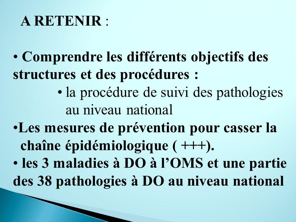 A RETENIR : Comprendre les différents objectifs des structures et des procédures : la procédure de suivi des pathologies au niveau national.