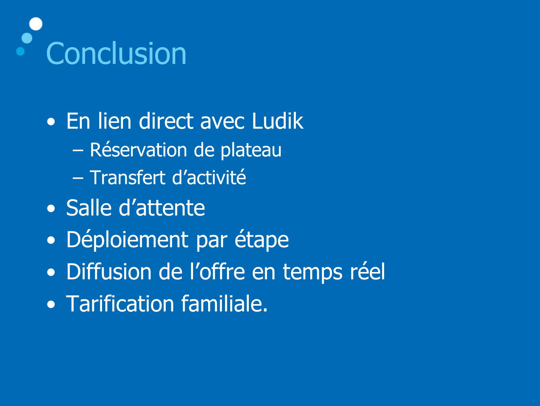 Conclusion En lien direct avec Ludik Salle d'attente