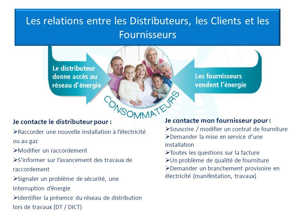 Les relations entre les Distributeurs, les Clients et les Fournisseurs