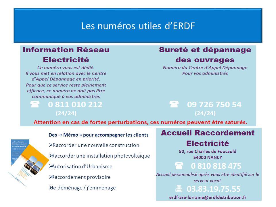 Les numéros utiles d'ERDF