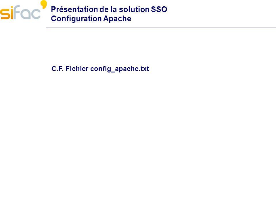 Présentation de la solution SSO Configuration Apache