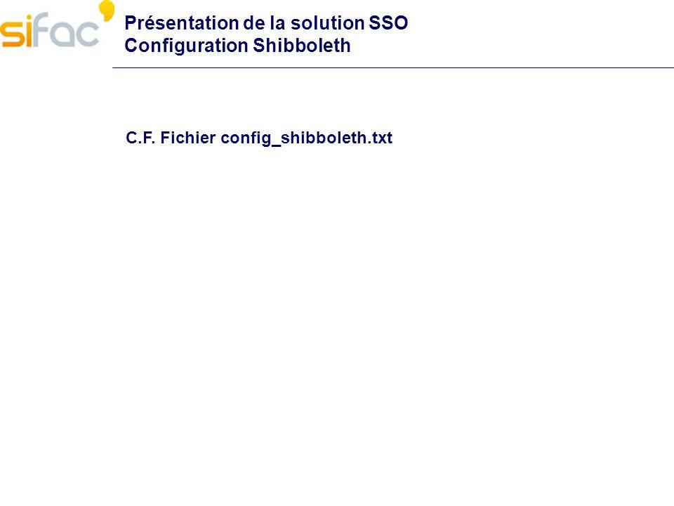 Présentation de la solution SSO Configuration Shibboleth
