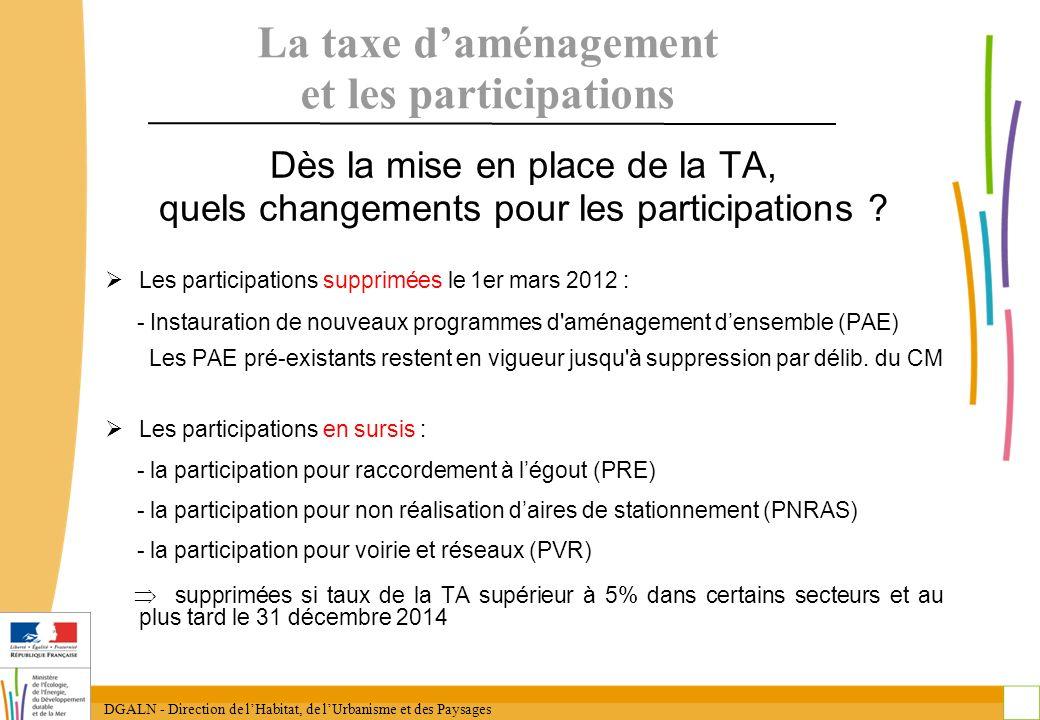 La taxe d'aménagement et les participations