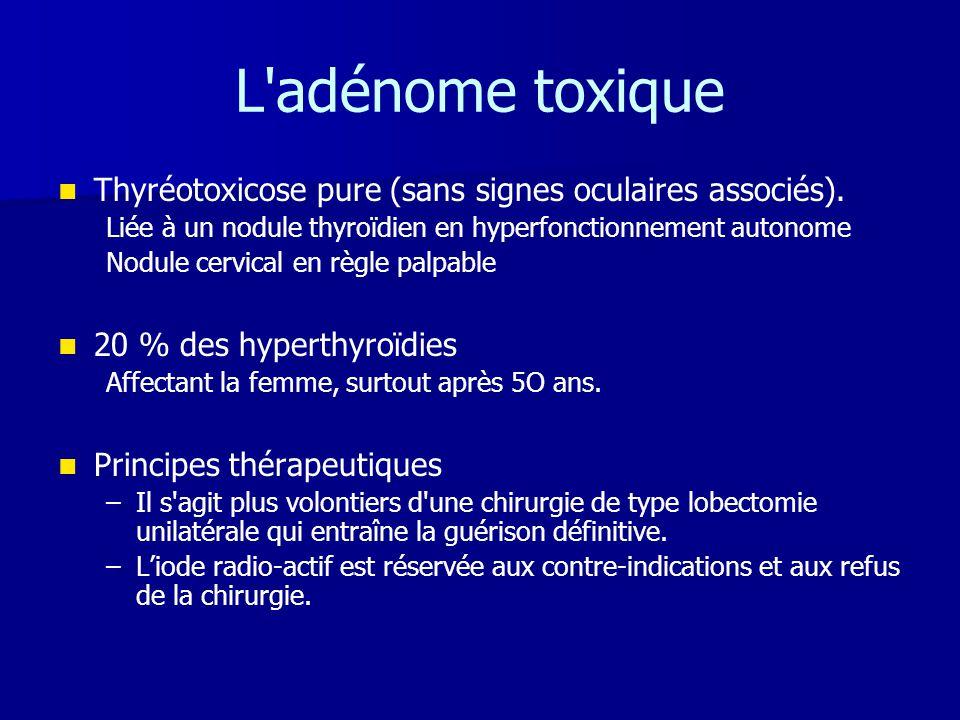 L adénome toxique Thyréotoxicose pure (sans signes oculaires associés). Liée à un nodule thyroïdien en hyperfonctionnement autonome.