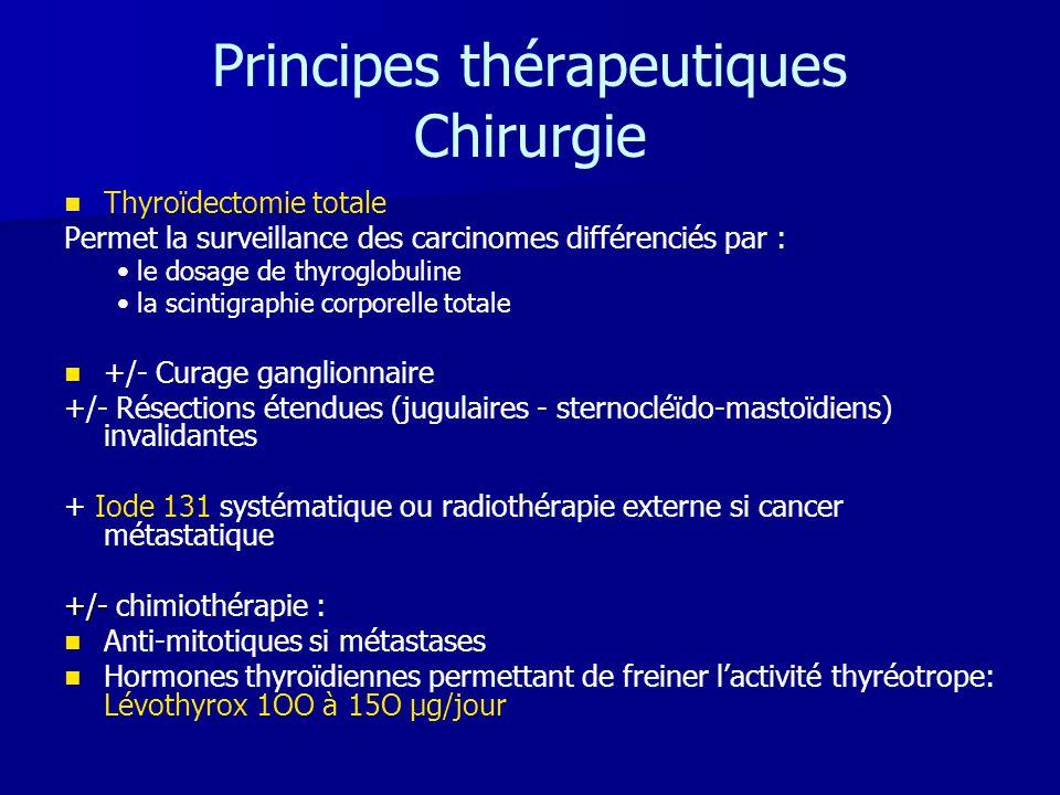 Principes thérapeutiques Chirurgie