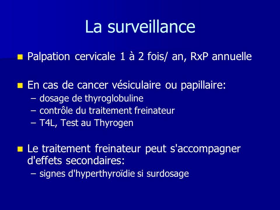 La surveillance Palpation cervicale 1 à 2 fois/ an, RxP annuelle