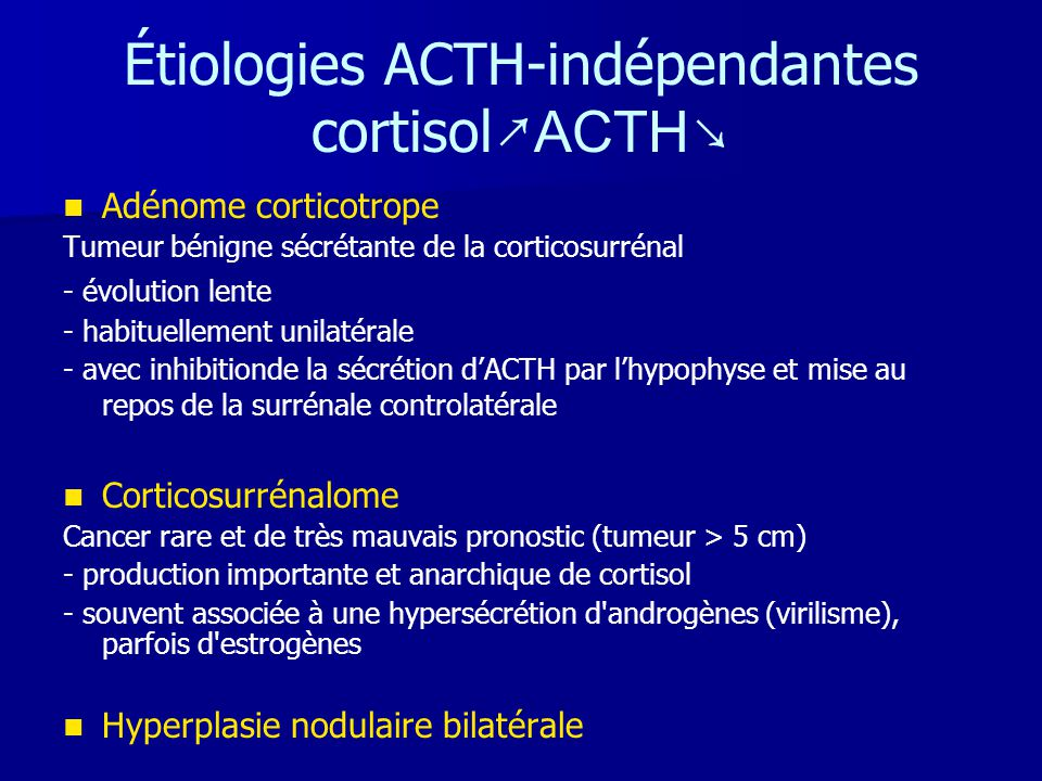 Étiologies ACTH-indépendantes cortisol↗ACTH↘