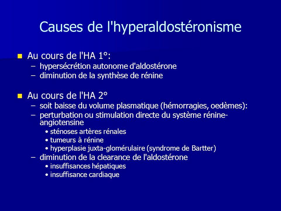 Causes de l hyperaldostéronisme