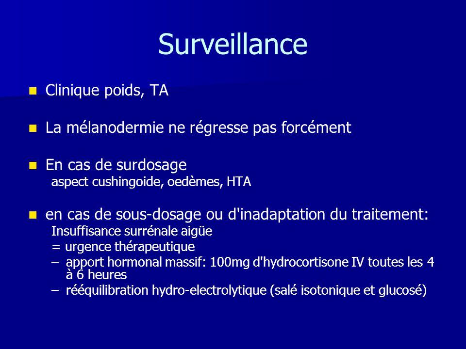 Surveillance Clinique poids, TA