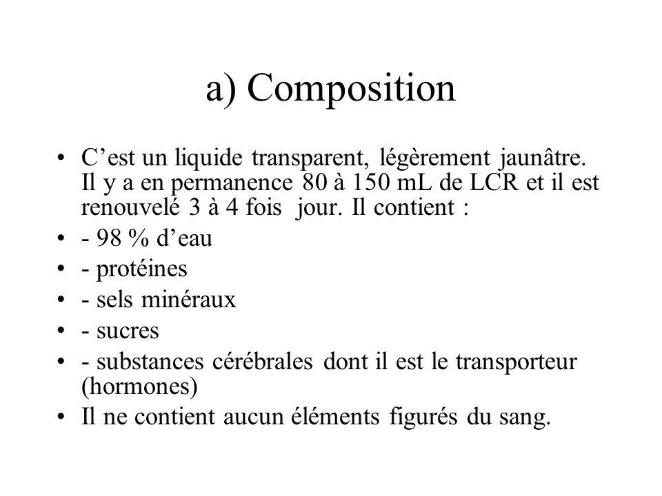 a) Composition