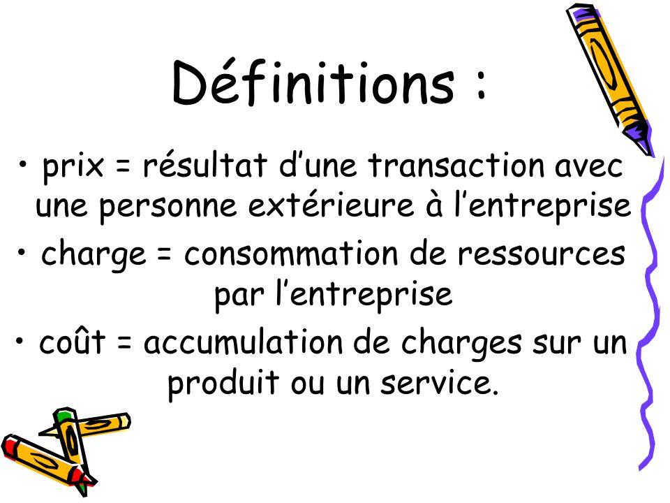 Définitions : prix = résultat d'une transaction avec une personne extérieure à l'entreprise. charge = consommation de ressources par l'entreprise.