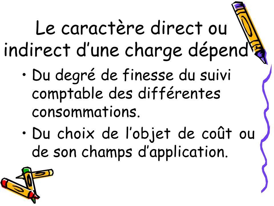 Le caractère direct ou indirect d'une charge dépend :