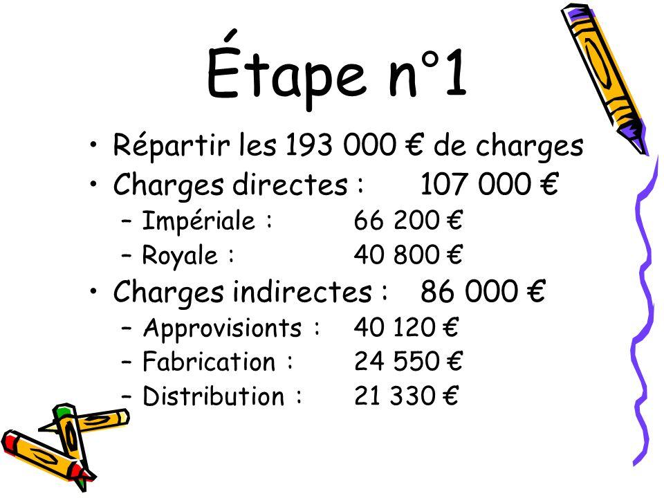 Étape n°1 Répartir les 193 000 € de charges