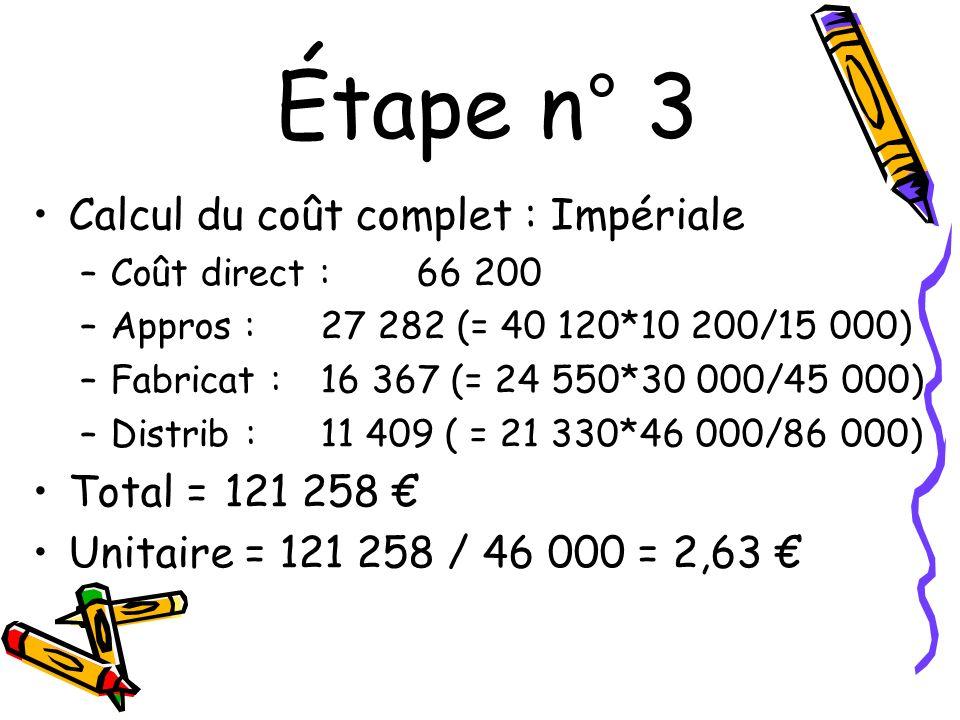 Étape n° 3 Calcul du coût complet : Impériale Total = 121 258 €