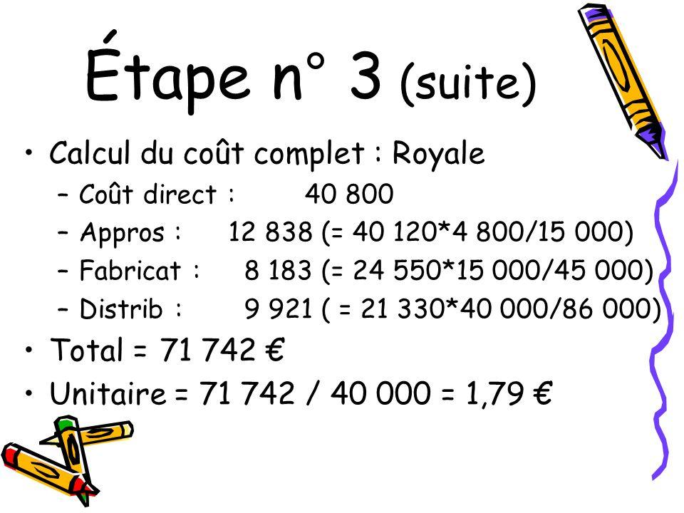 Étape n° 3 (suite) Calcul du coût complet : Royale Total = 71 742 €