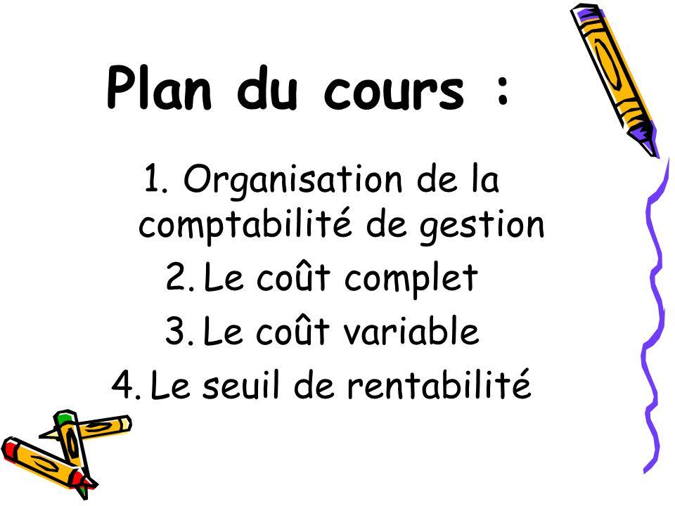 Plan du cours : Organisation de la comptabilité de gestion