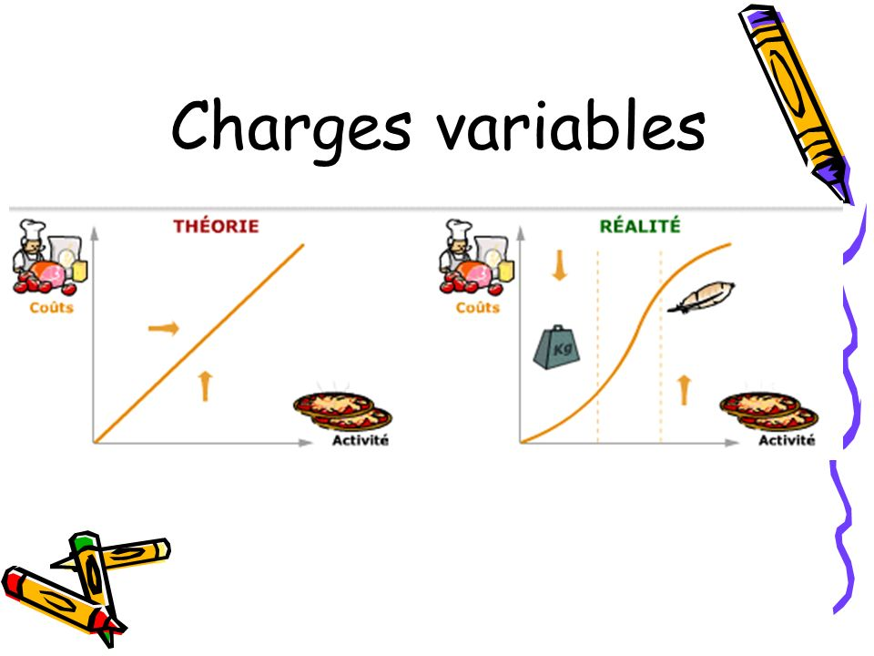 Charges variables