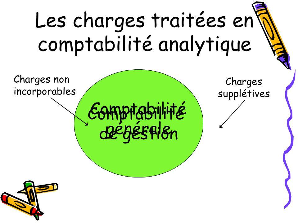 Les charges traitées en comptabilité analytique