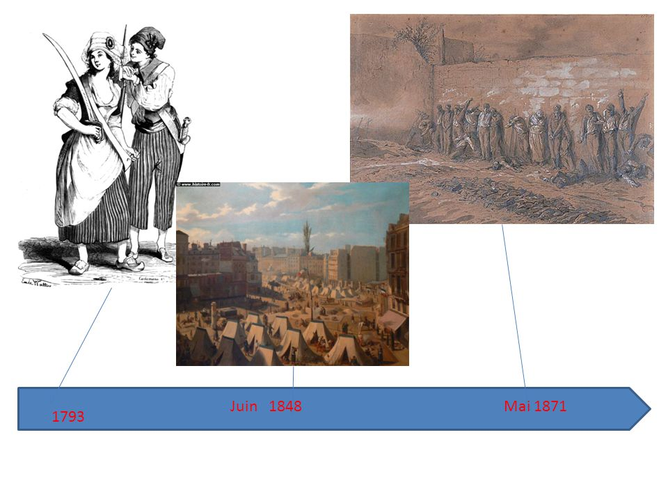 Juin 1848 Mai 1871 1793