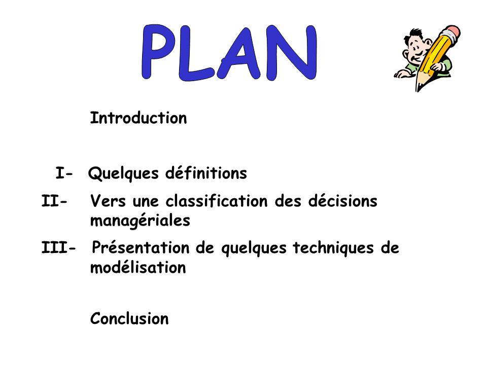PLAN Introduction I- Quelques définitions