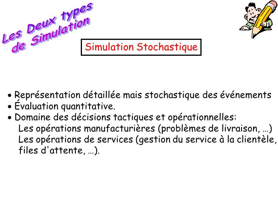 Simulation Stochastique