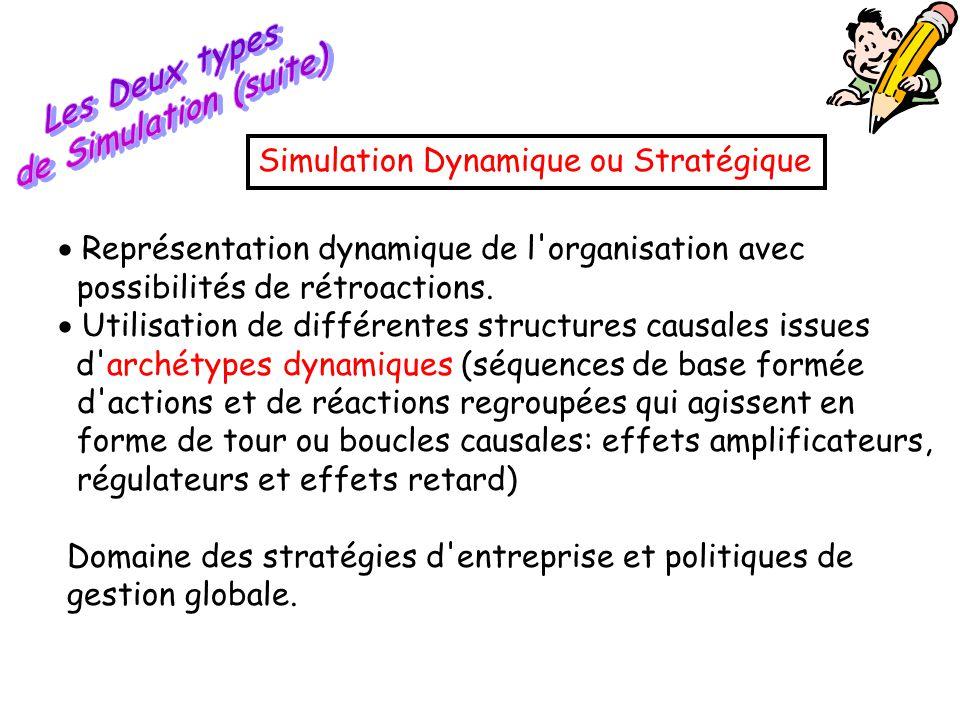 Les Deux types de Simulation (suite)