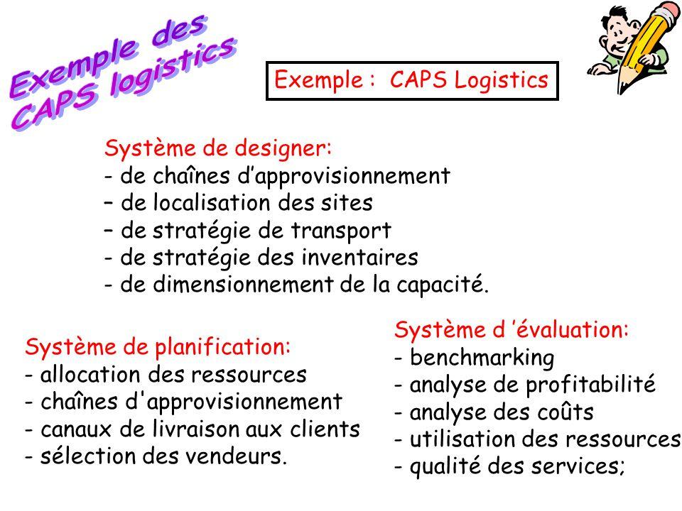 Exemple des CAPS logistics